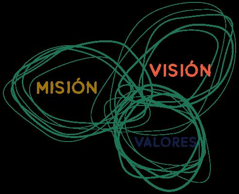 Gráfico misión visión y valores